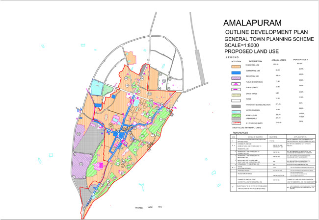 Amalapuram Master Development Plan Map