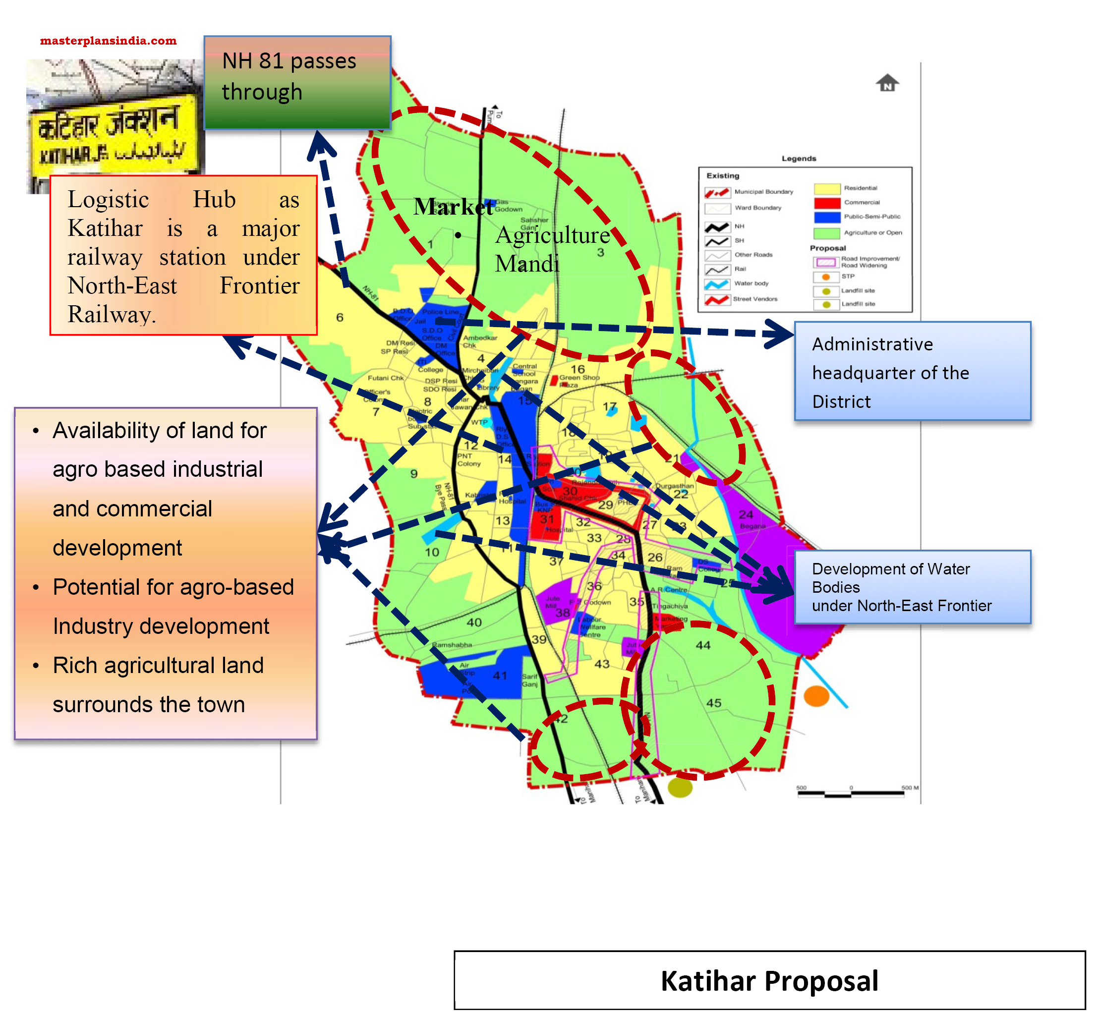 Katihar Development Proposal