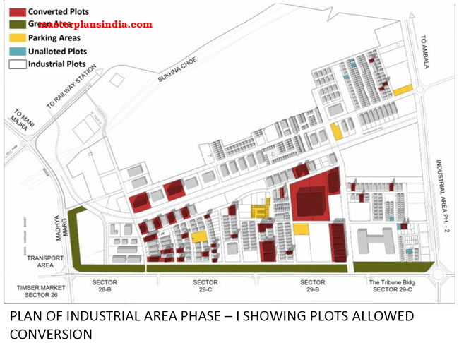 Chandigarh Industrial Area Phase-l Plan