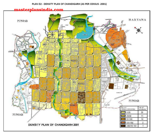 Density Plan Chandigarh UT