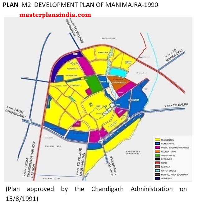Development Plan of Manimajra
