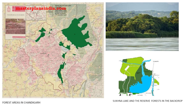 Forest Areas in Chandigarh
