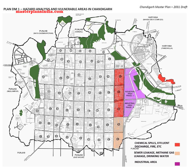 Hazard Analysis and Vulnerable Area in Chandigarh