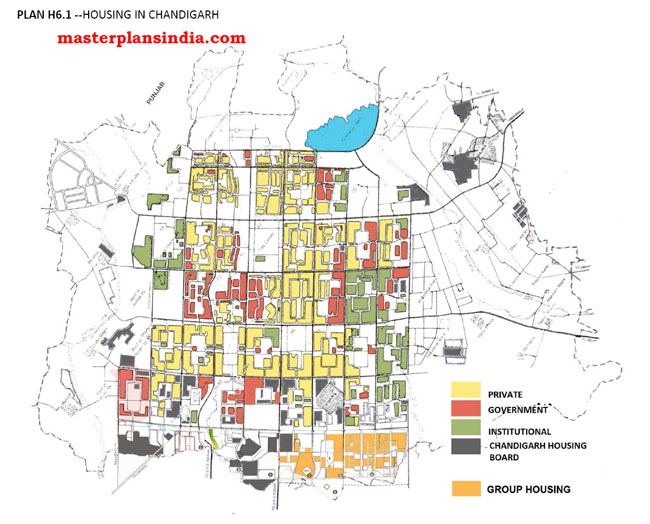 Housing Development Plan Chandigarh
