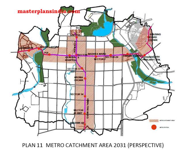 Metro Catchment Area Chandigarh 2031