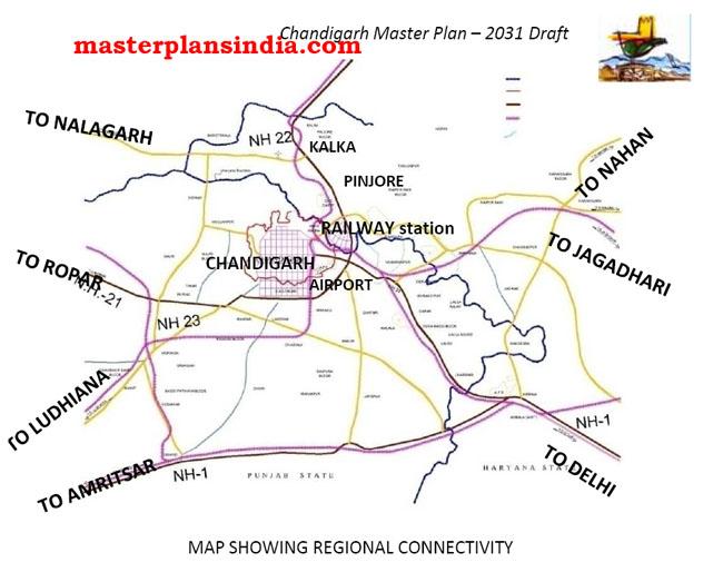 Regional Connectivity Chandigarh