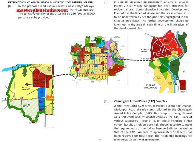 Development of Vacant Areas in Chandigarh Periphery for Residential Use