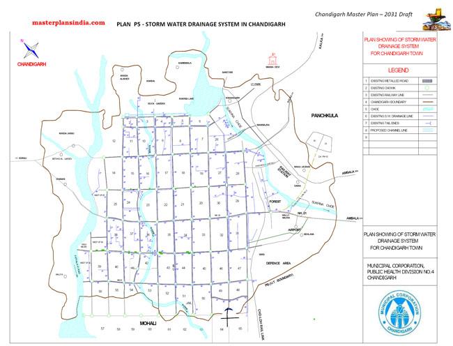 Storm Water Drainage System Chandigarh