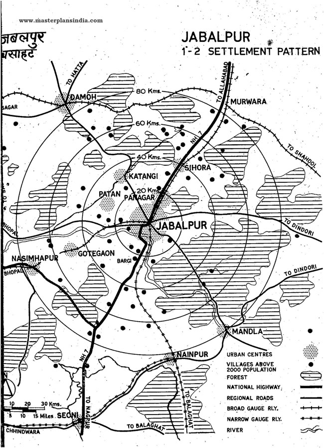 Jabalpur Settlement Pattern Map