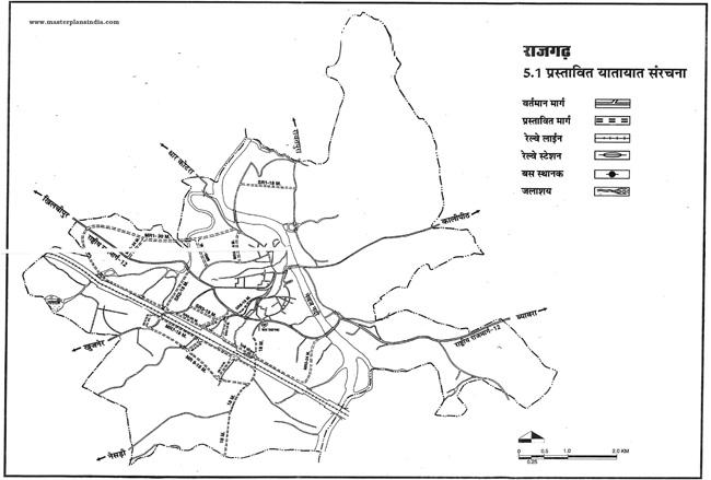 Rajgarh Proposed Transportation Pattern