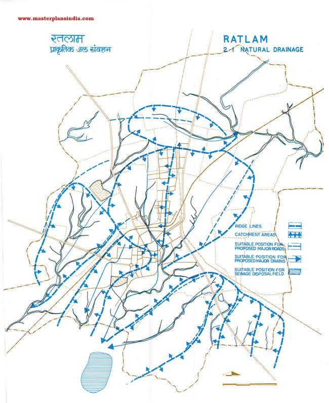 Ratlam Natural Drainage