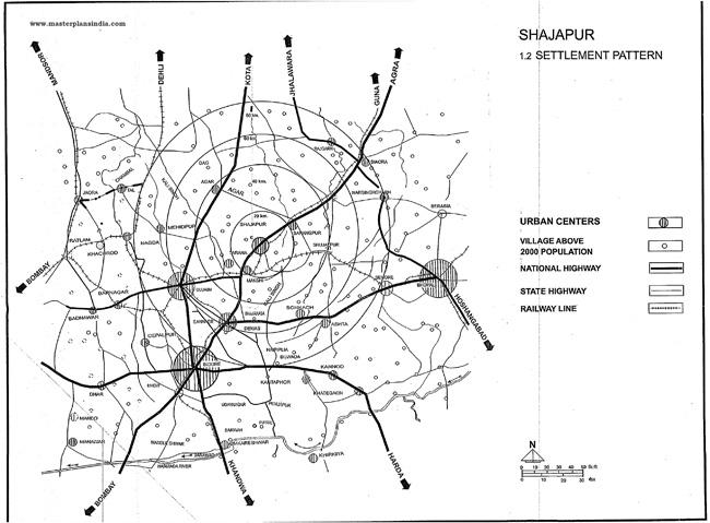 Shajapur Settlement Pattern Map