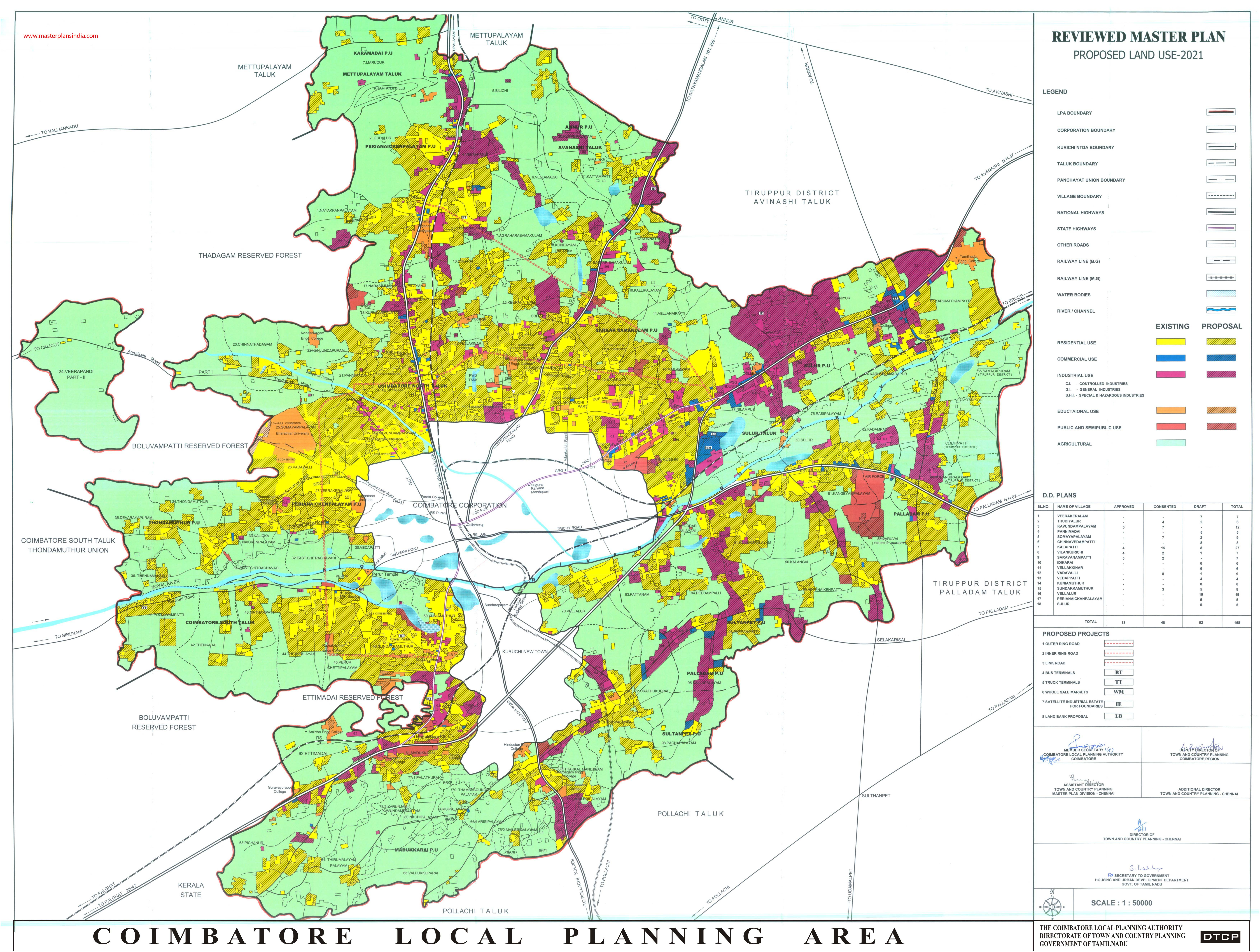 Coimbatore LPA Master Plan 2021 Map PDF Download - Master Plans India
